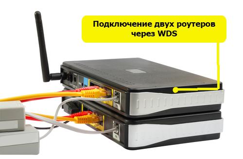 Подключение двух роутеров через WDS